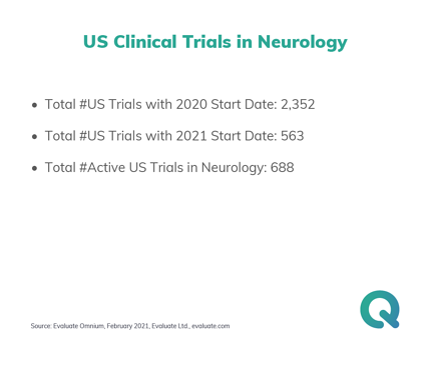 Clinical_Brain_Neurology_Web_Data_810x450