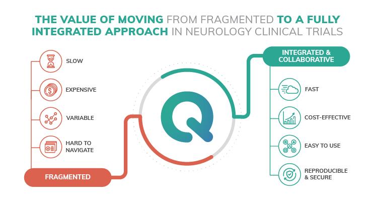 Neuroimaging QMENTA Platform