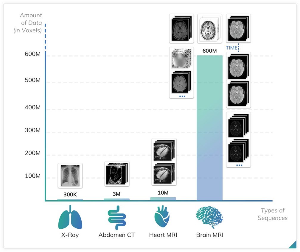 overview-of-imaging-numbers