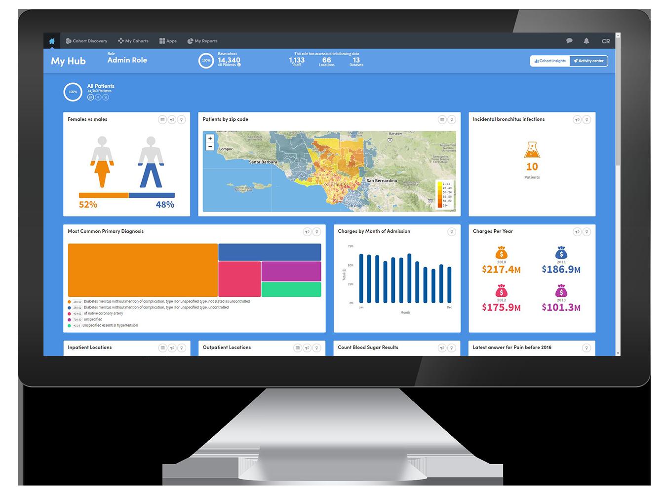Healthcare data management and analytics